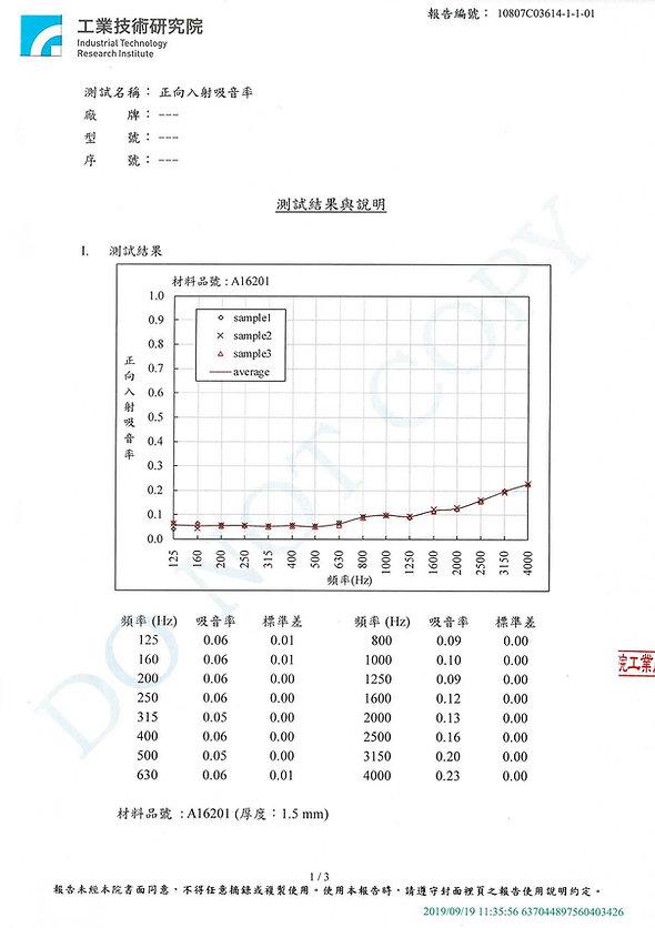 A16201吸音測報-1.jpg