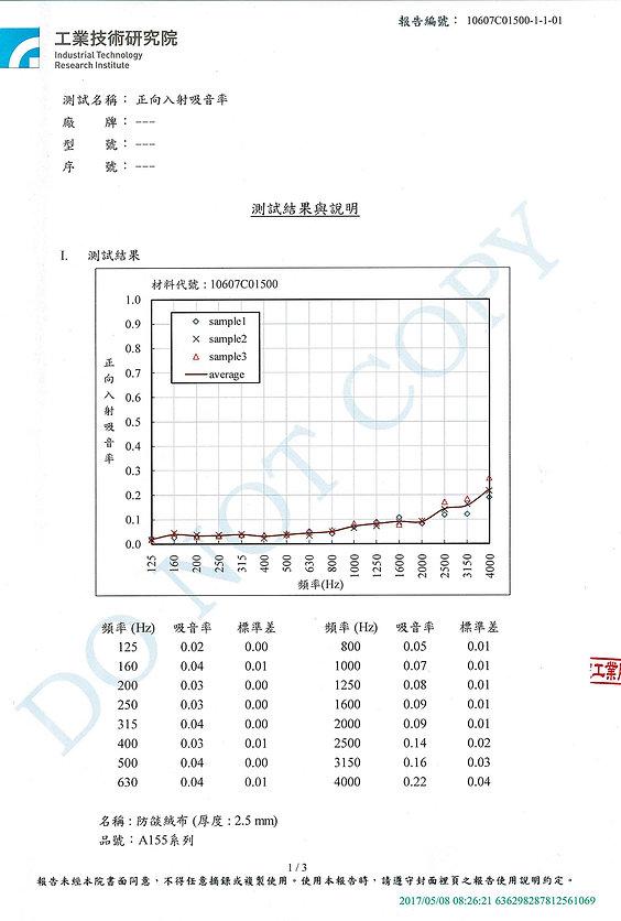 A155工業研究所吸音報告.jpg