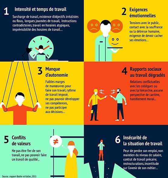 6 facteurs.jpg
