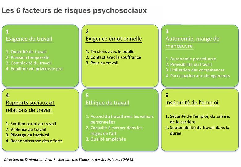 infographie psycho RPS_ facteurs.png
