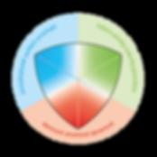 Triogram-Kreis