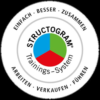 Structogram Trainings System