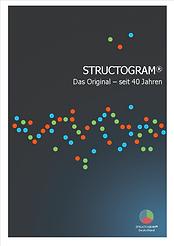 40 Jahre Structogram
