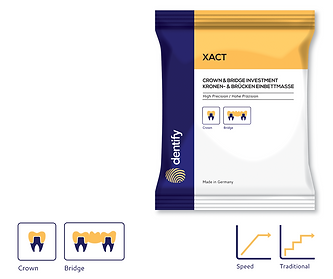 Dentify XACT Investment