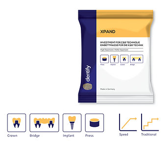 Dentify XPAND Investment