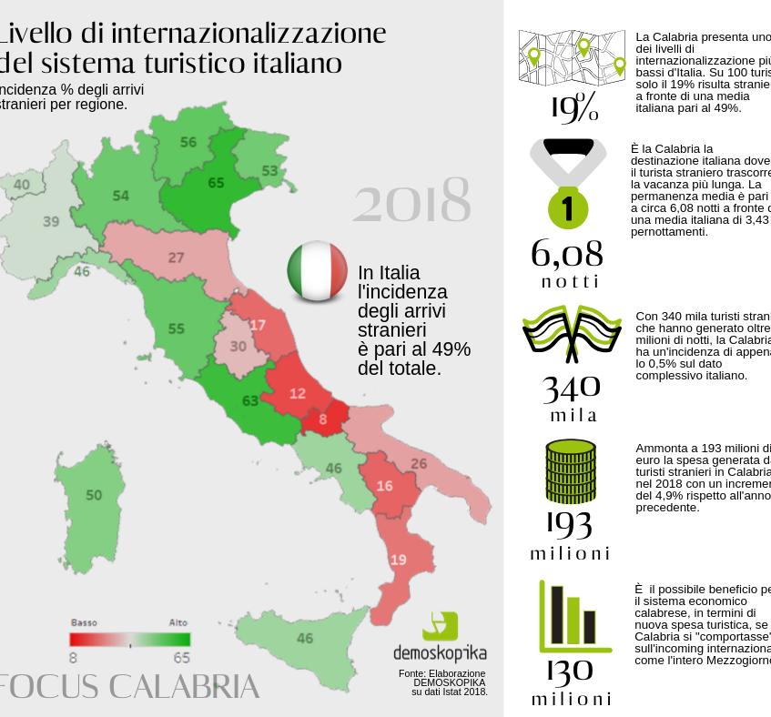 infografica internazionalizzazione turis
