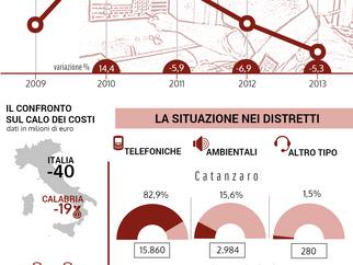 Intercettazioni. Alle procure calabresi  il primato italiano della spending review