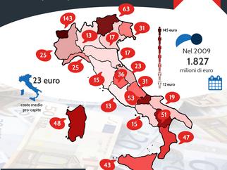 Costi della politica. I governanti italiani valgono 1,4 miliardi di euro