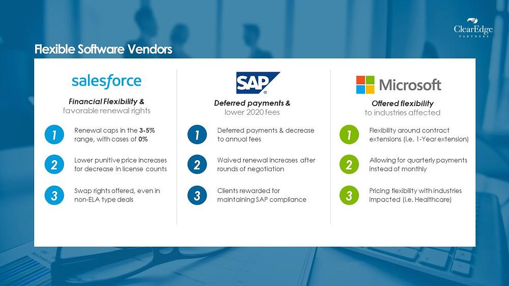 Flexible Software Vendors flexibility & deferred payments - Salesforce, SAP, Microsoft