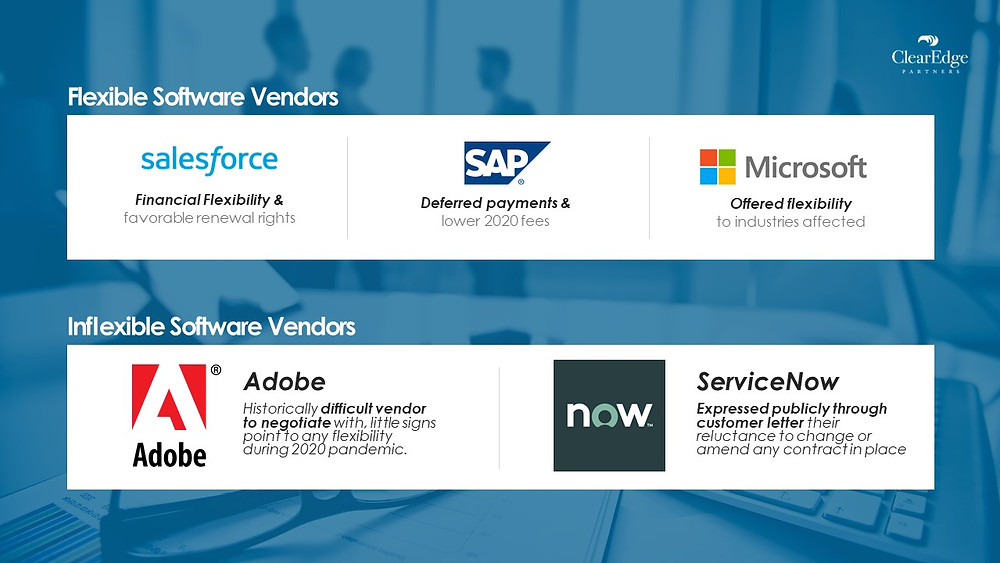 Inflexible software vendors - Adobe, ServiceNow - difficult negotiations and no contract changes
