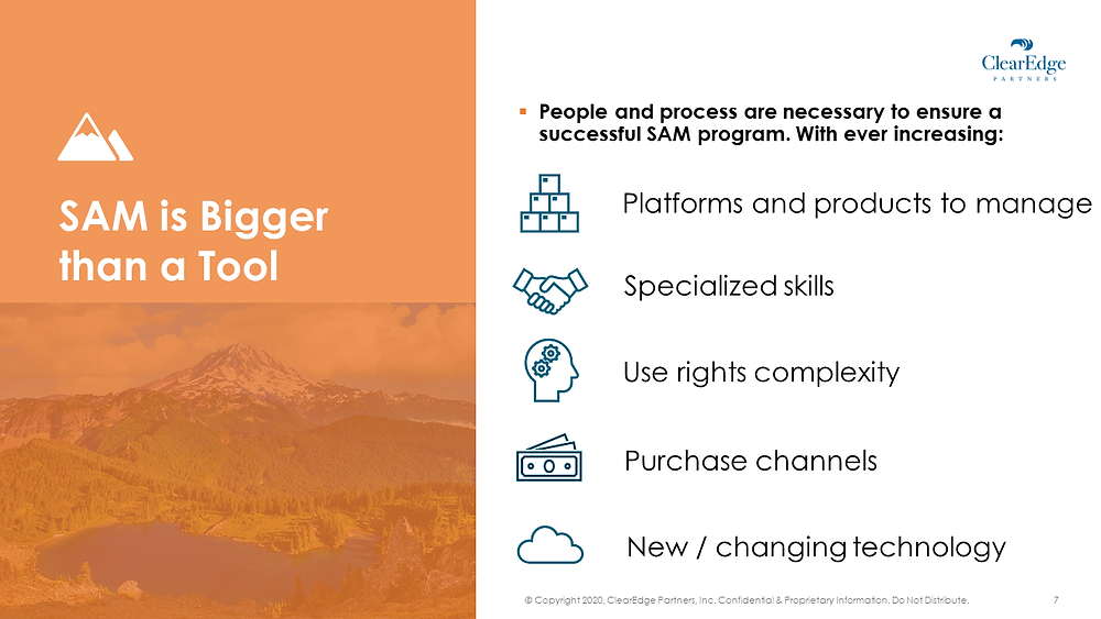 Software Asset Management SAM expanding platforms, skills, use rights complexity, purchase channels, technology