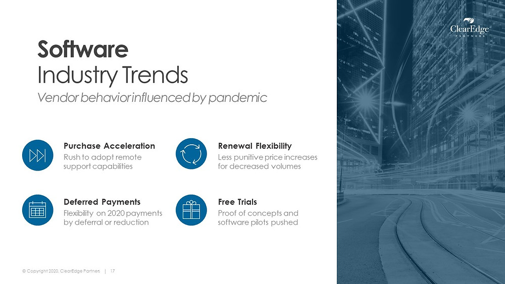 Software Industry Trends vendor behavior influenced by pandemic - purchase acceleration, renewal flexibility, deferred payments, free trials