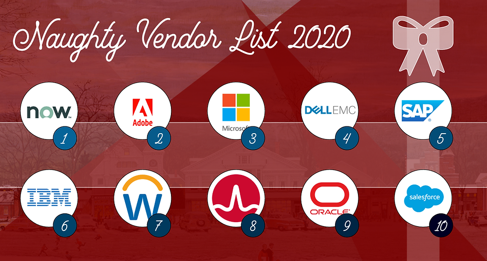 Most Difficult Vendors to Negotiate With - ServiceNow, Adobe, Microsoft, DellEMC, SAP, IBM, Oracle, Salesforce