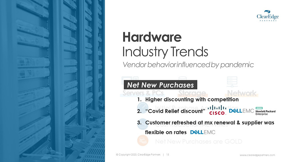 Hardware industry trends net new purchases - higher discounting with competition, covid relief discount by cisco, dell EMC, supplier flexible on rates