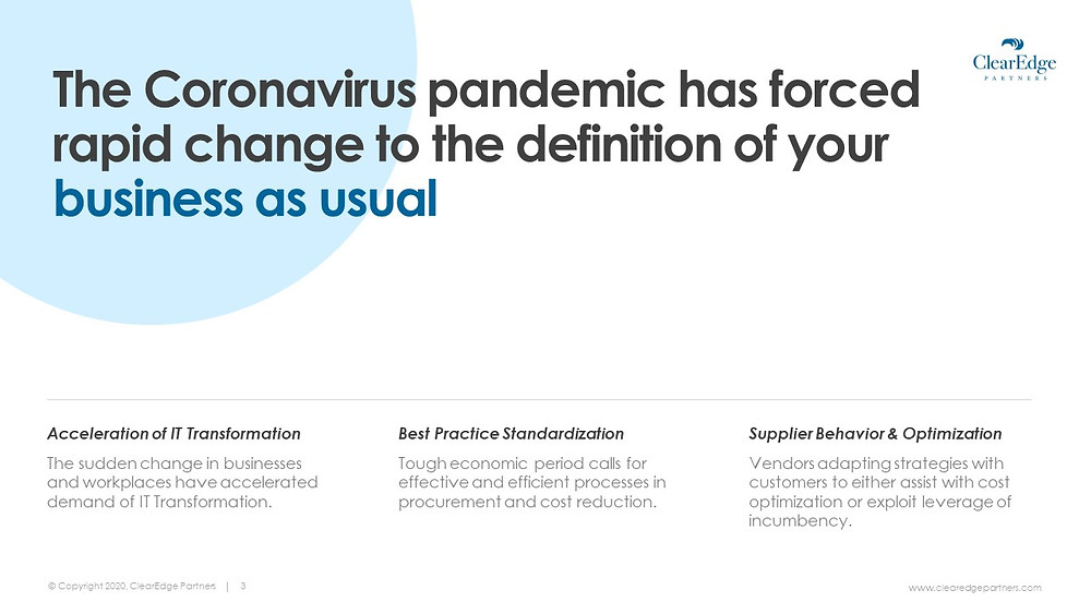 The Coronavirus pandemic has forced rapid change to the definition of your business as usual