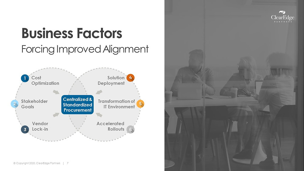 Business factors forcing improved alignment centralized and standardized procurement - cost optimization, stakeholder goals, vendor lock-in, solution deployment, transformation of IT environment, accelerated rollouts