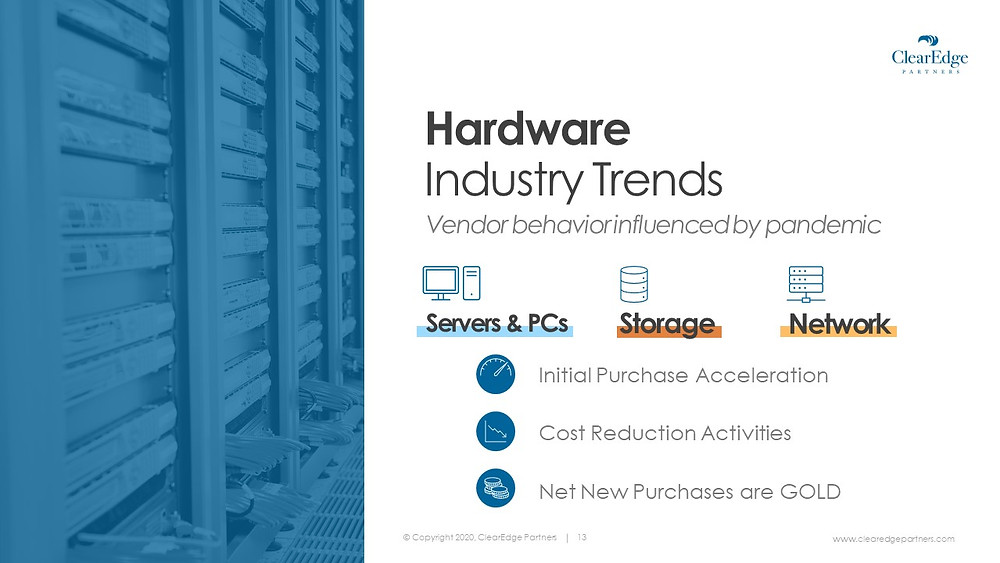 Hardware industry Trends
