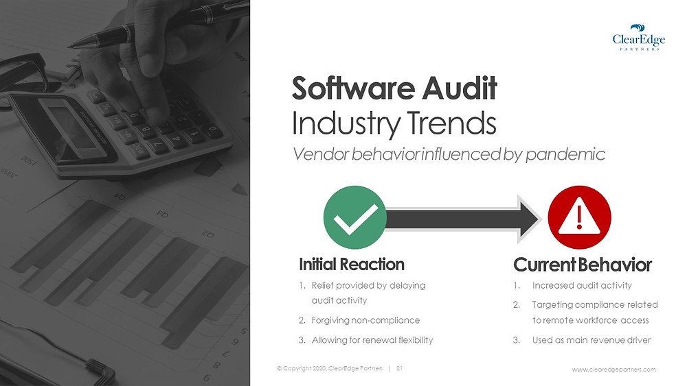 Software Audit: Industry Trends vendor behavior from initial reaction to current in pandemic