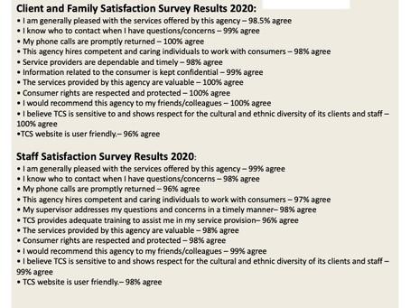 2020 Survey Results