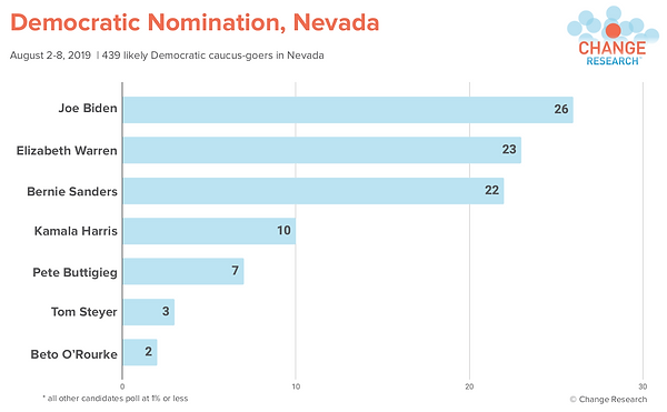 PNG Nevada Horserace 8_9.png