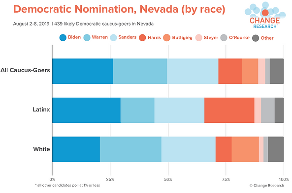 PNG Nevada race 8_9.png