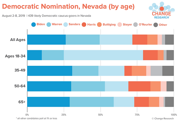 PNG Nevada age 8_9.png