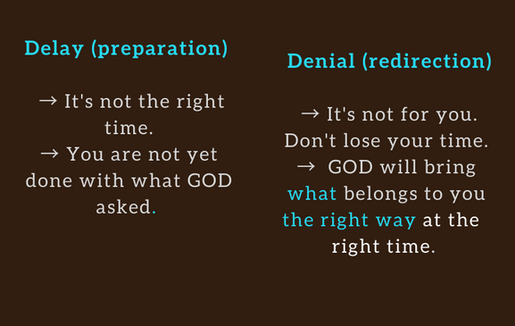 Quotes Simtelle 26 Delay (preparation) vs Denial (redirection).png