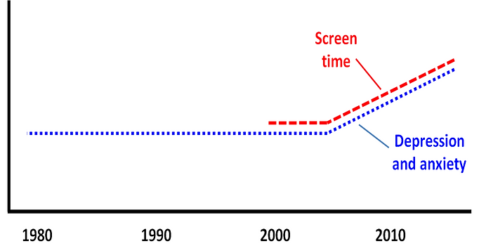 screen time line - 02.png