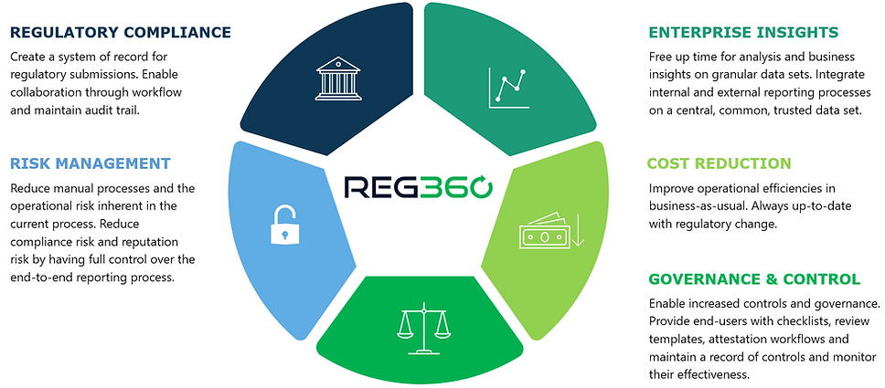reg360 circle2.PNG