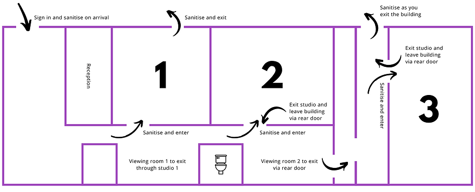 SDS Level 2 Entry and Exit Plan