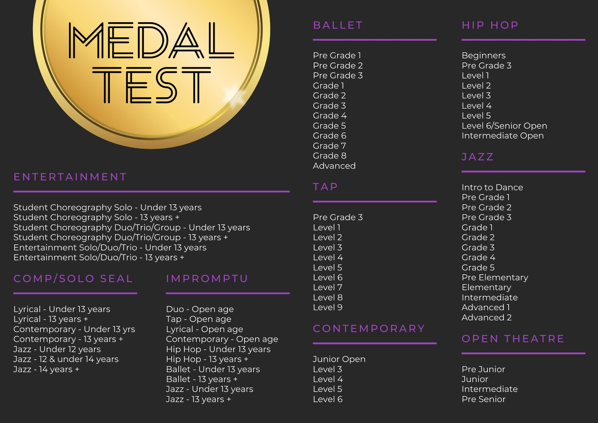 Medal Test Classes