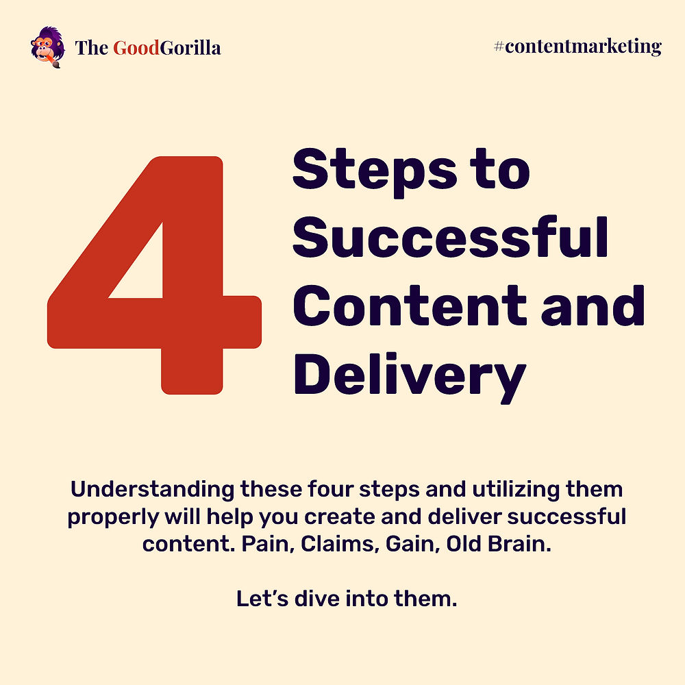 4 Steps to Successful Content and Delivery. Understanding these four steps and utilizing them properly will help marketers to create and deliver successful content. Pain, Claims, Gain, Old Brain.