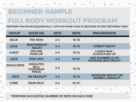TOTAL BEGINNER TO WORKING OUT? WHERE DO YOU START?