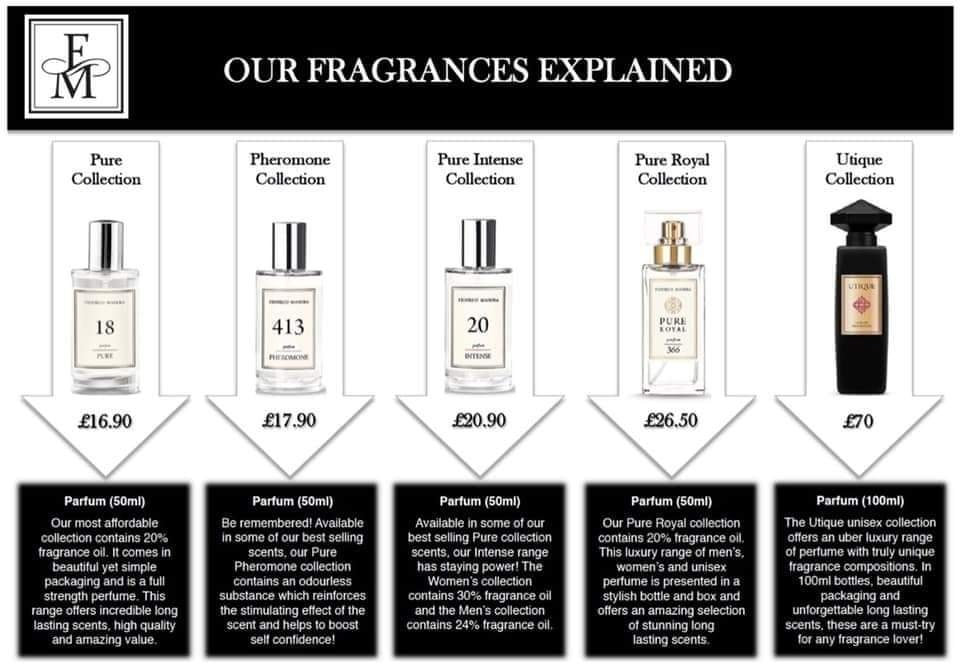 fm fragrance products.jpg