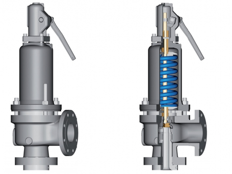 Requisitos previos para realizar una prueba en una válvula de relevo de presión