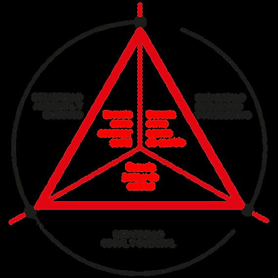 estrategia_triang4.png