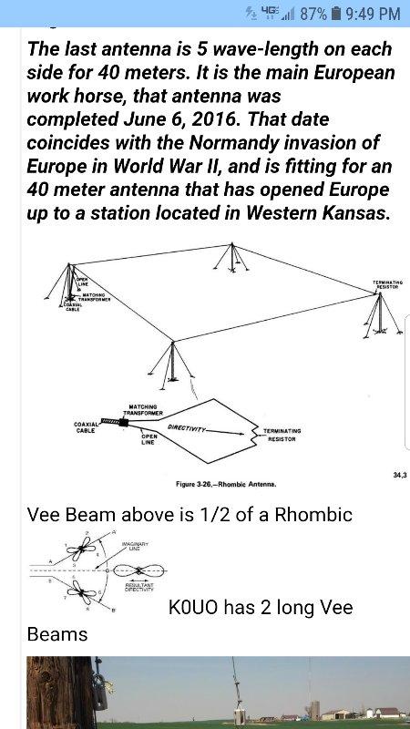 What is a Rhombic or Vee Beam
