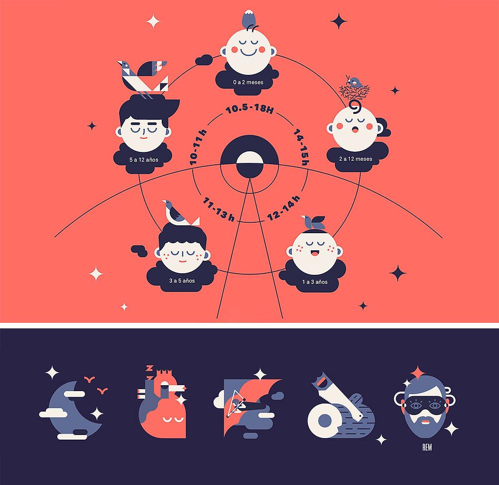 Flex infographic design