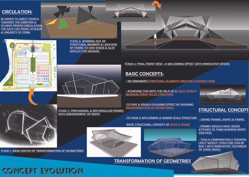 CONCEPT EVOLUTION.jpg