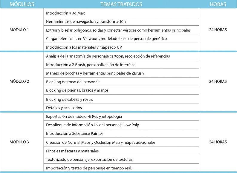 temario_Modelado_cartoon_Web_.jpg