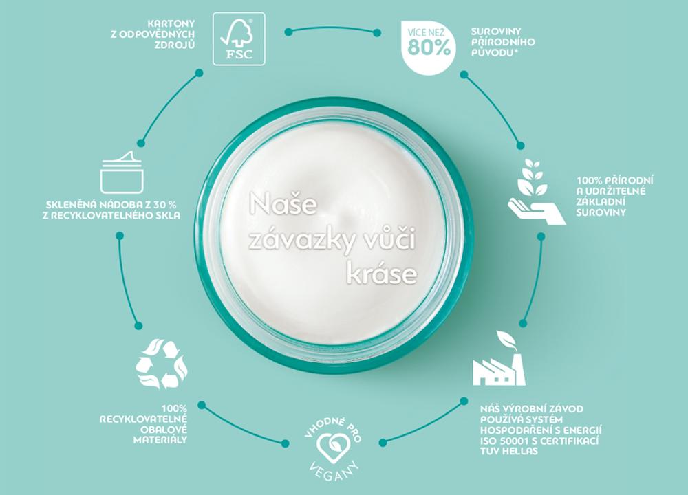 francúzska prírodná kozmetika Bioten
