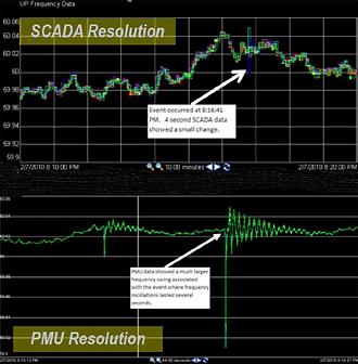 PMU-SCADA_01.PNG