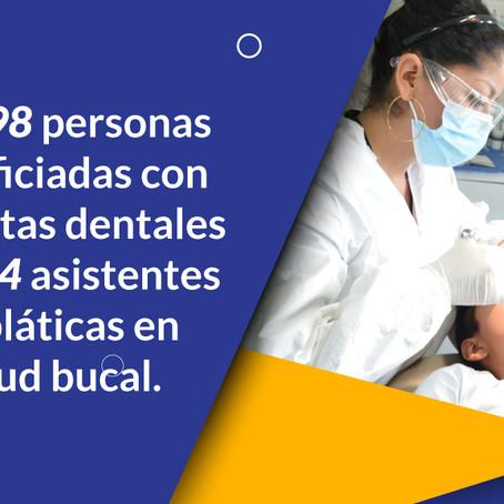 9,749 sonrisas sanas de los derechohabientes de la beca Leona Vicario en la Ciudad de México.