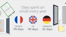 L'Email vous occupe 99 jours par an !