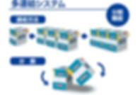 流通_多連結ケース.jpg