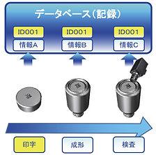 製造-トレーザビリティーシステム_修正_1.jpg