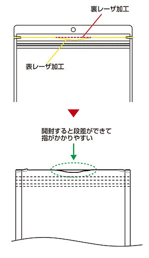 生活-易開口ジッパー付きパウチ.jpg