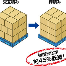 流通_センタリングデバイス.jpg