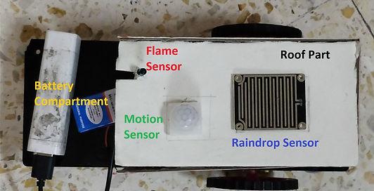 Field Monitoring Robot