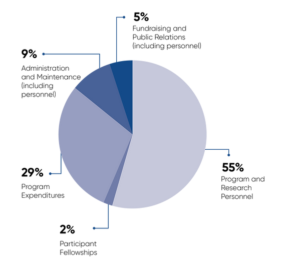 graphs3.png